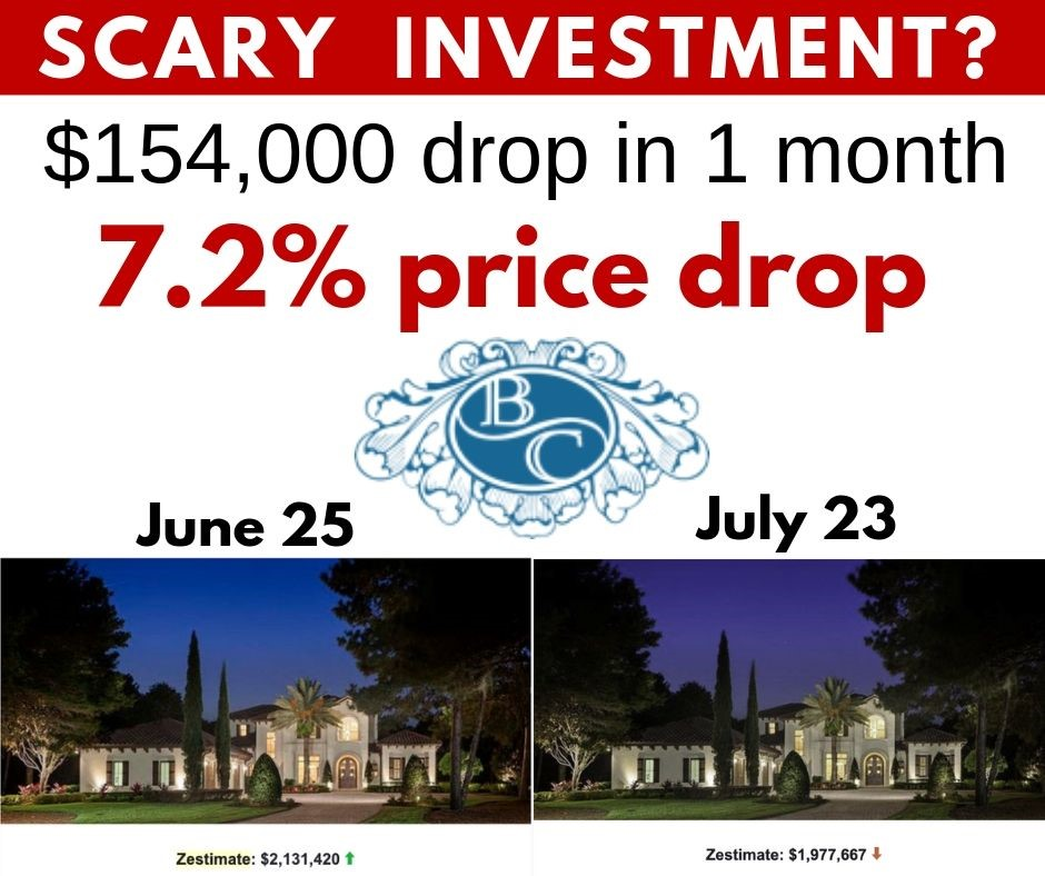 Scary Investment in Bella Collina
